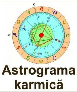 Astrograma karmica